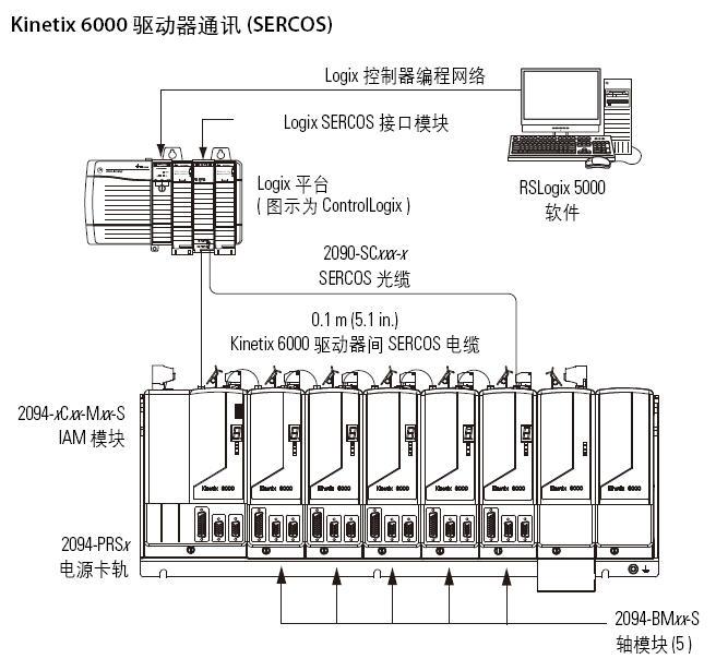 电路 电路图 电子 原理图 656_604